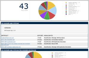 windup-example-report